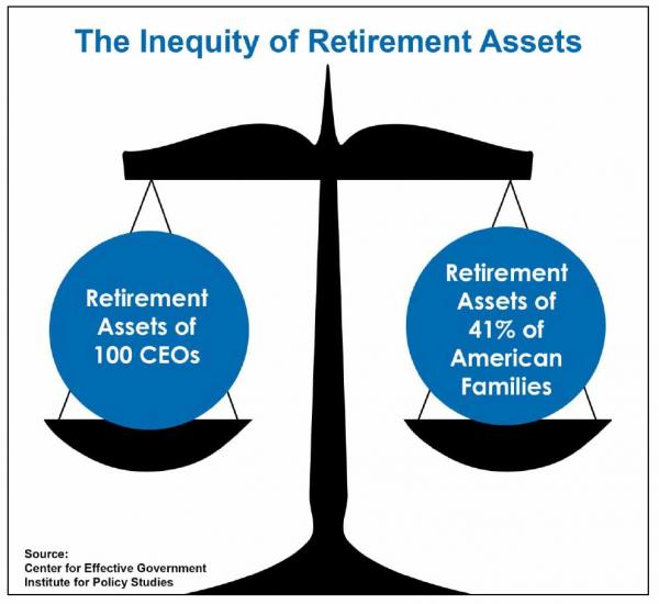 ceos retirement 1_0