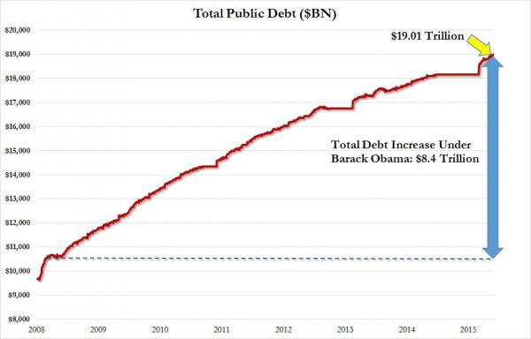 total debt 2.1.2016_2_0