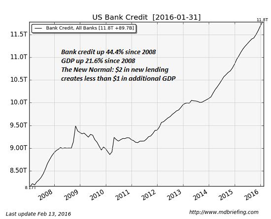 bank-credit2-16a
