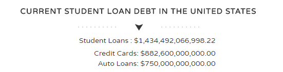 current student debt
