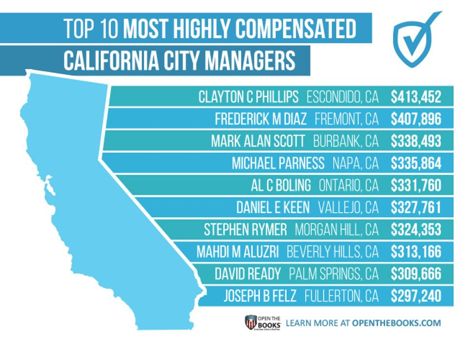 ca_top10citymanagers