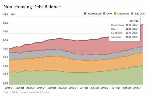 ny-fed-debt-1_0