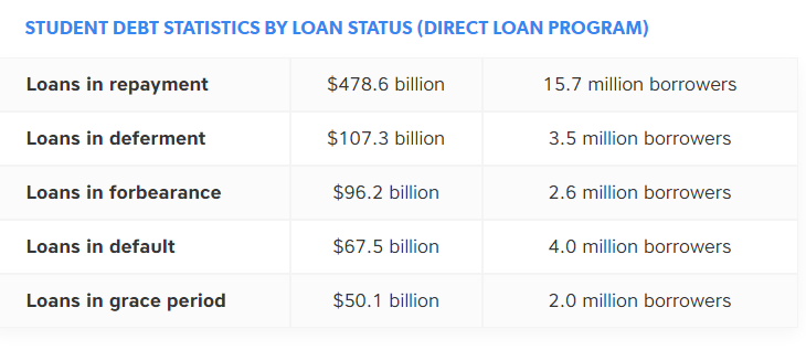 Record Car Loan Payments In Gnucash