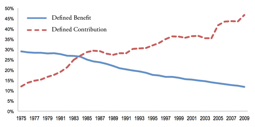 defined-benefit-pension